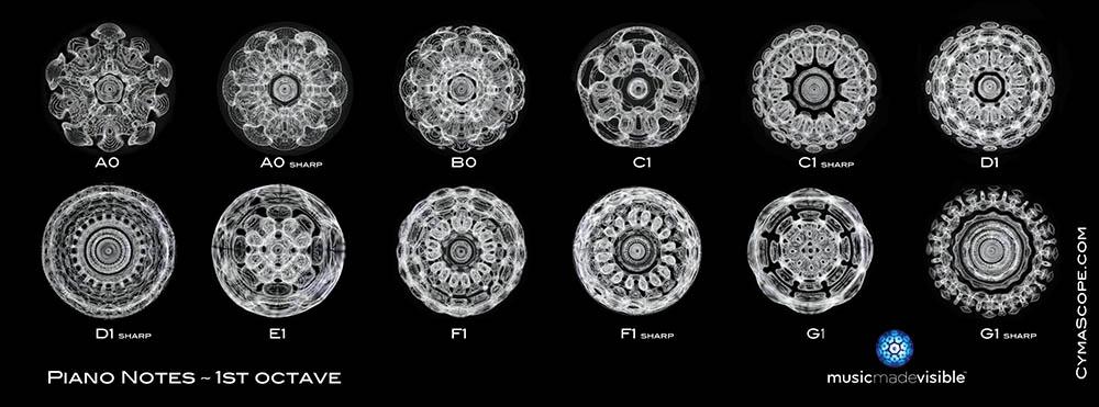Cymatyka - coś więcej niż tylko muzyka dźwięki