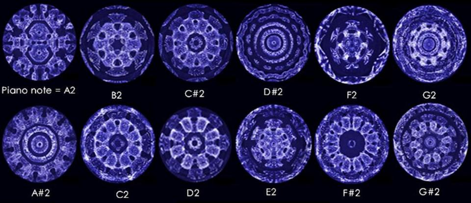 Cymatyka - coś więcej niż tylko muzyka